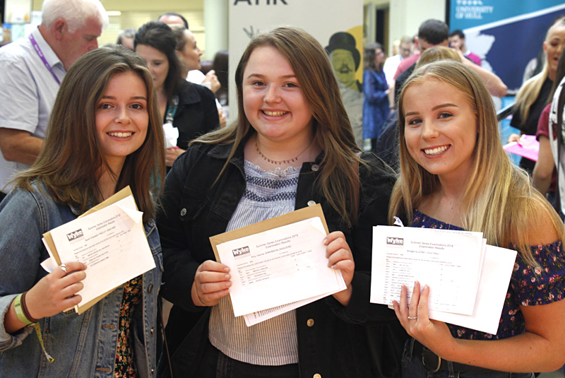 Outstanding Results at Wyke Sixth Form College
